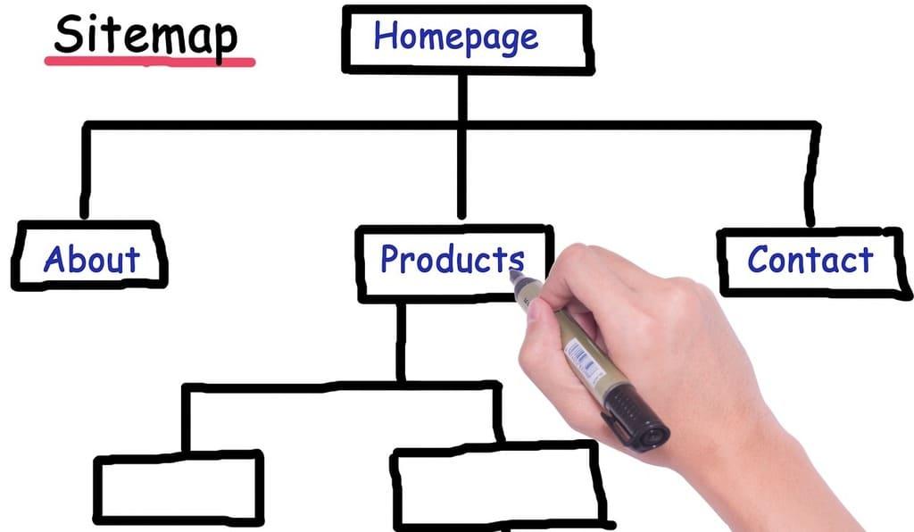 サイトマップの送信方法